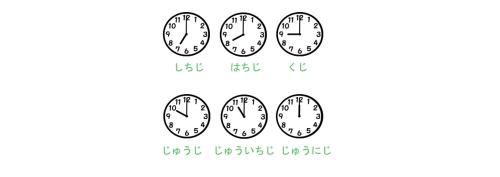 子供に時計の時間を読ませるために使えるイラスト3