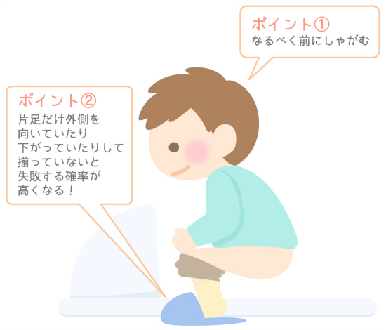 How to use Japanese style toilet