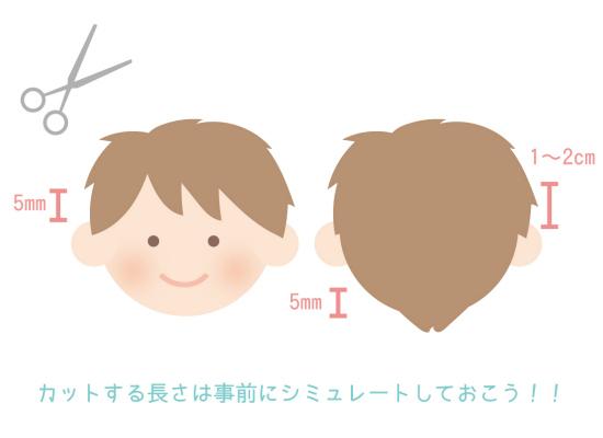赤ちゃんの髪の毛を切る時のポイント