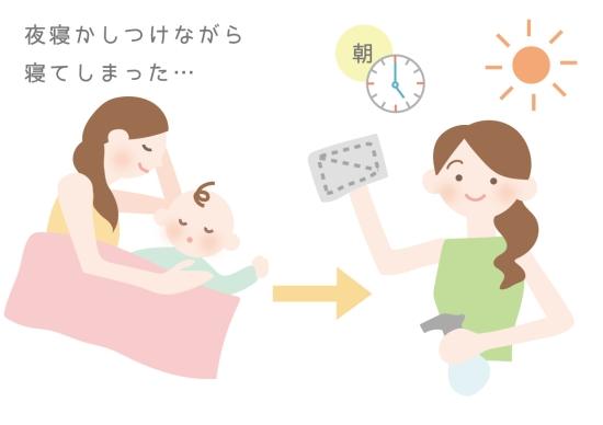 夜型→早朝型に切り替える