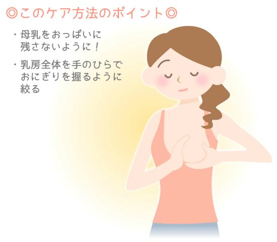 -Mastitis prevention
