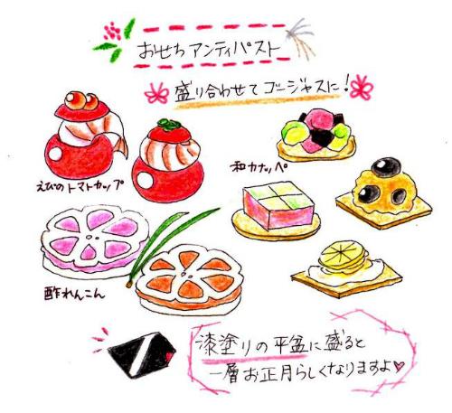 おせちレシピのイラスト