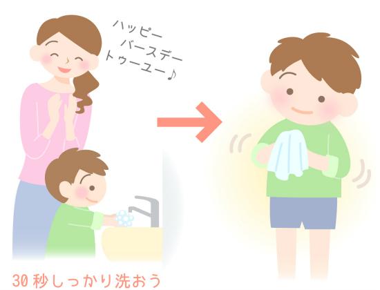 手洗いは、ハッピーバスディを歌いながら楽しく取り組もう