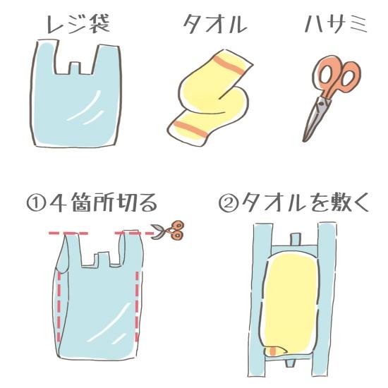 簡易おむつの作り方1