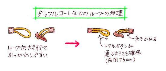 processing of loop