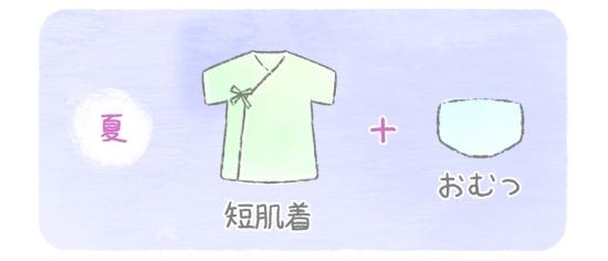 赤ちゃんの夏の装い