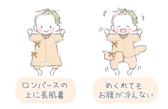 肌着の使い方