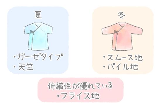 赤ちゃんのための肌着の選び方3つ