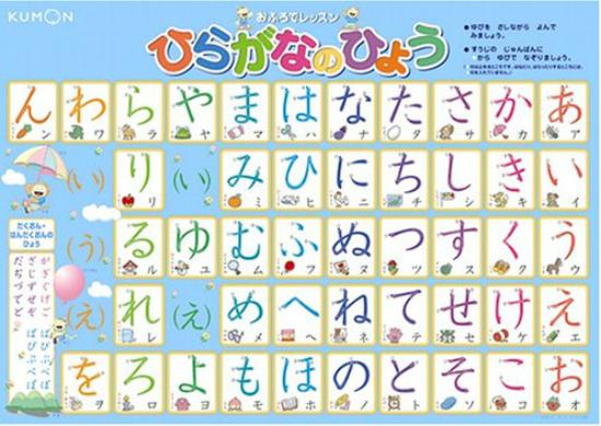 あいうえお表 0829-1