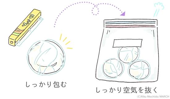 一升餅の保存方法114610