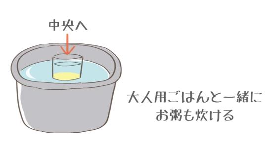 お粥は鍋以外でつくる方法