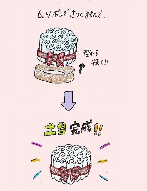 おむつケーキの作り方手順のイラスト