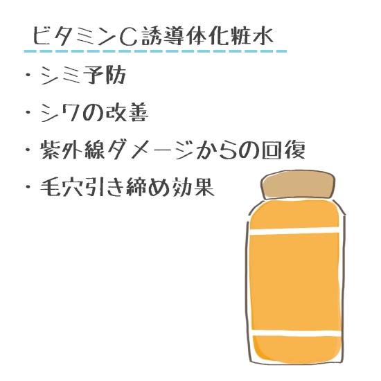 ビタミンC誘導化粧水を使う 10331