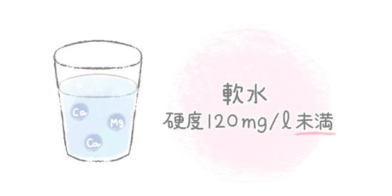 軟水の定義