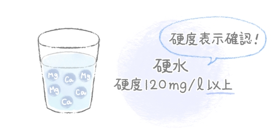 硬水の定義