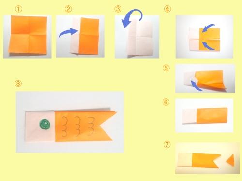 挟みを使った折り紙の鯉の折り方のまとめイラスト