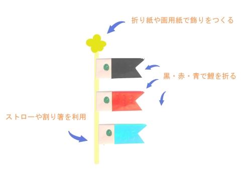 折り紙で作った鯉のぼりのイラスト