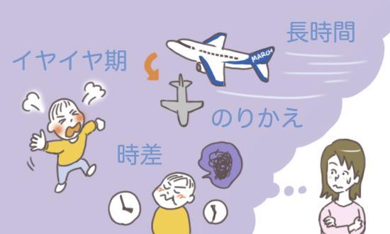 子連れで海外旅行に注意しよう