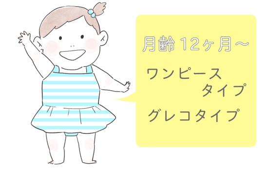 月齢12ヶ月~の赤ちゃんにおすすめの水着63519