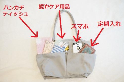 ニトリのマザーズバッグに荷物をどう詰め込んだかの説明図