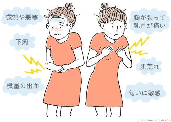 妊娠超初期症状