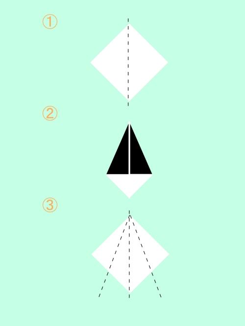 折り紙で織姫と彦星を折る手順