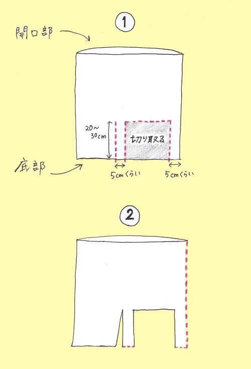 ゴミ袋でカッパを作る作り方のイラスト