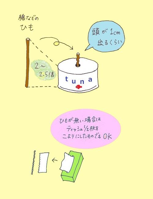 ツナ缶で作るランプの作り方イラスト