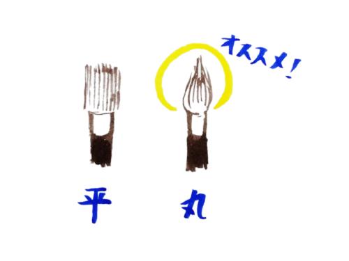 絵の具を使う時の道具の使い方のイラスト