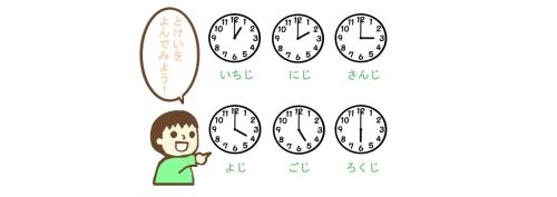 子供に時計の時間を読ませるために使えるイラスト2