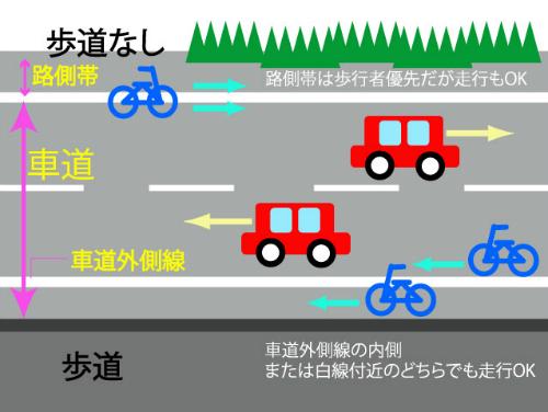 illustration-of-traffic-rules18753-1