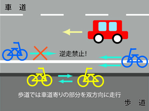 illustration-of-traffic-rules18753-2