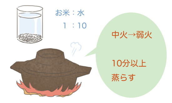 土鍋でおかゆを作る方法