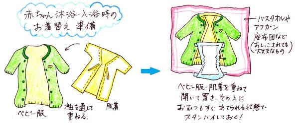 お風呂の後の赤ちゃんの着替えの準備の仕方の図