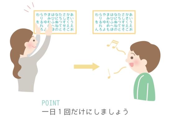 1日3分、歌で遊ぶ「あいうえお」-1104-1