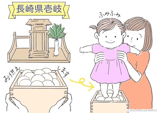 長崎県壱岐の一升餅のやり方11465