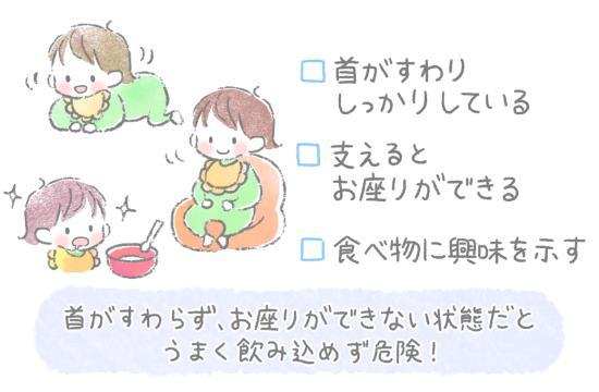 赤ちゃんの離乳食を始める時期