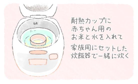 赤ちゃんのお粥の作り方