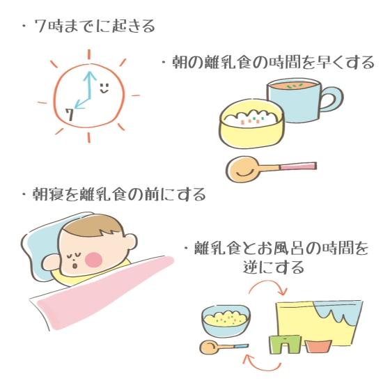 赤ちゃんのタイムスケジュール