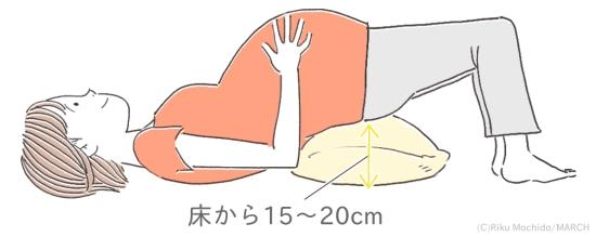 骨盤ベルト装着の仕方72716