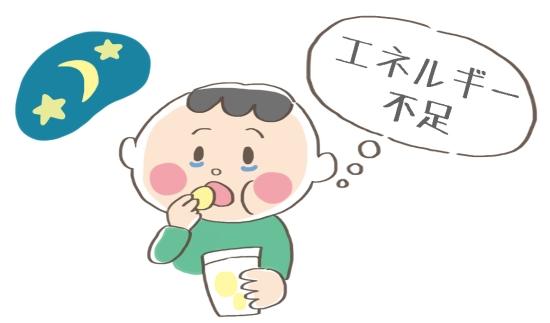 集中力・食欲の低下
