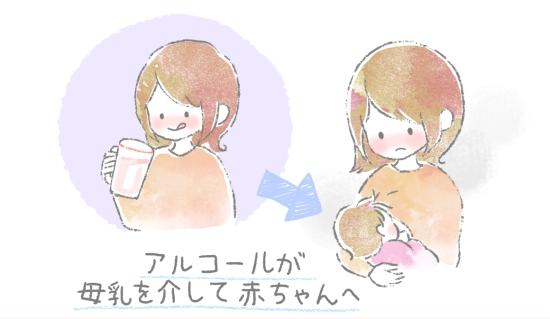 授乳中のアルコールは母乳を介して赤ちゃんに行く