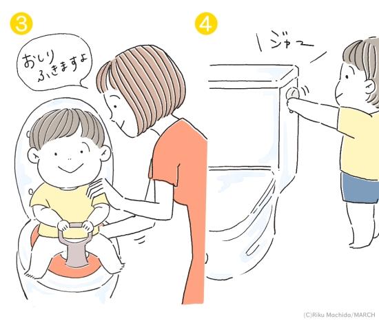 トイレトレーニングのやり方13068