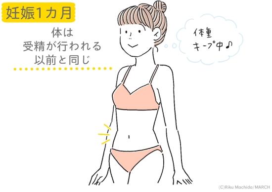 妊娠1ヶ月の体