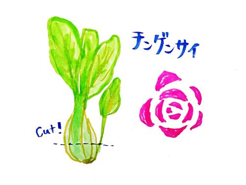 手作り野菜スタンプを作っている様子のイラスト