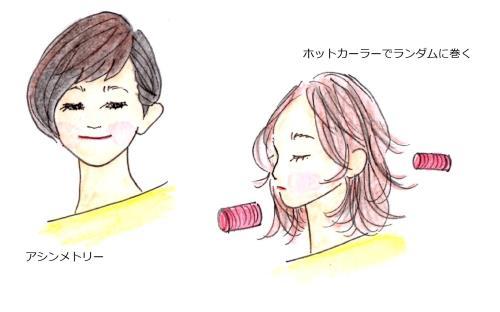 ちょっとしたヘアアレンジの方法のイラスト
