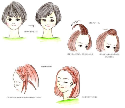 前髪アレンジ方法をイラストでまとめたもの